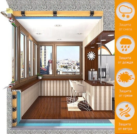 Переделка балкона и лоджии под кухню