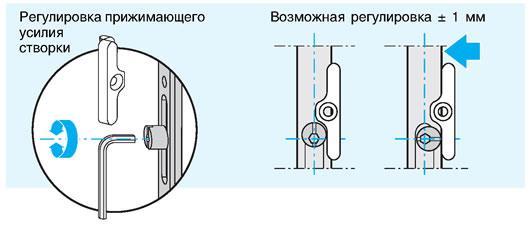 Регулировка пластиковых окон в Москве